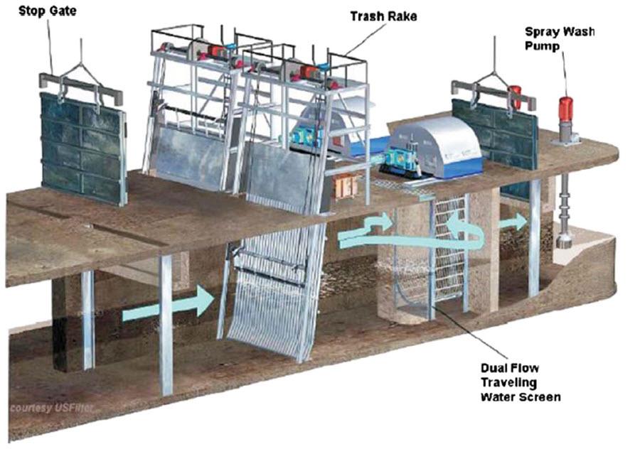 Dual flow traveling water screen