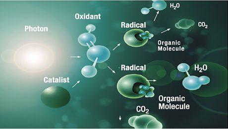 اکسیداسیون پیشرفته در تصفیه پسابها