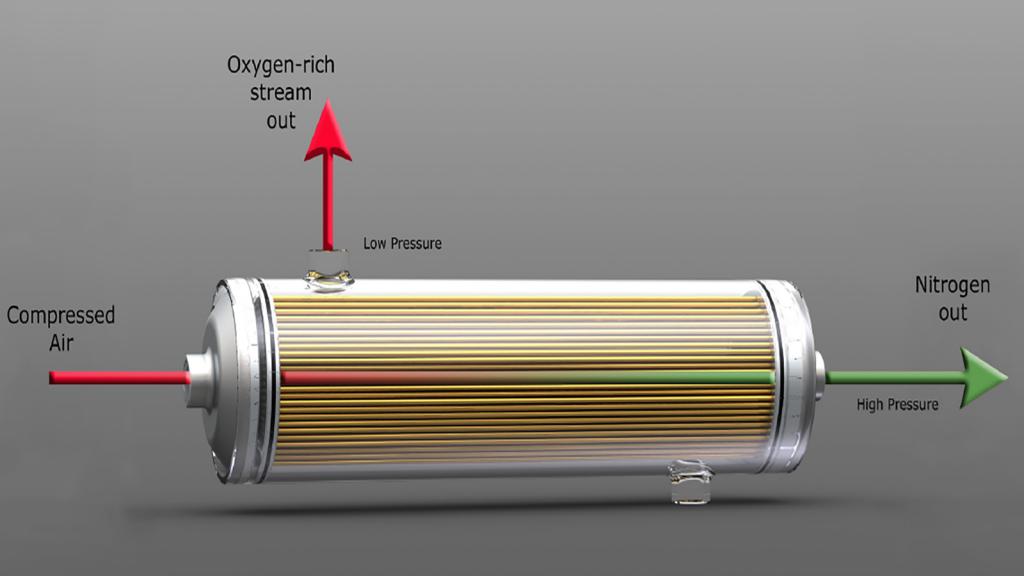 تولید نیتروژن به روش غشایی